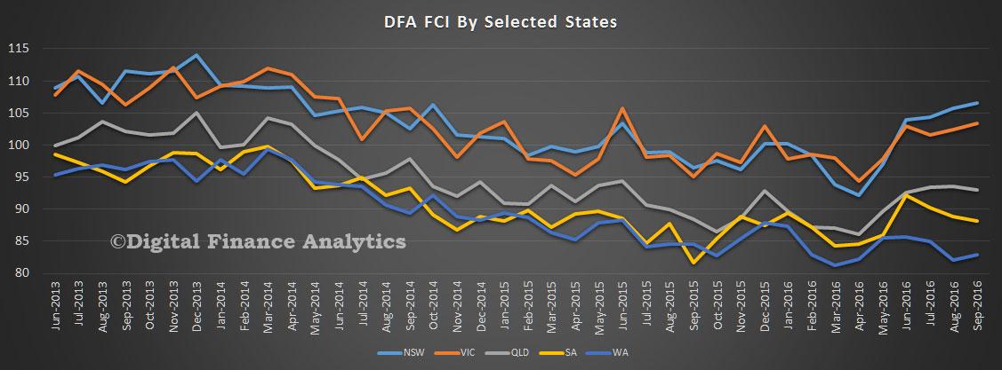 fci-sept-2016-states