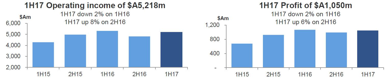mbl-1h17-income