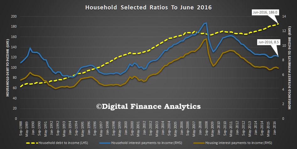 rba-june-household-ratios