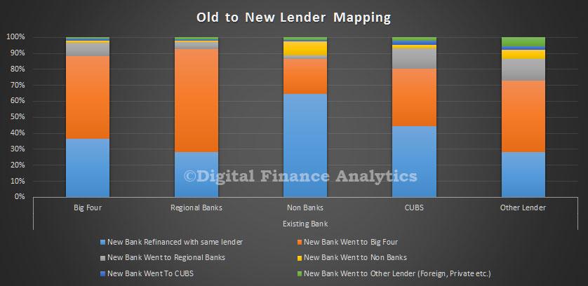 refinance-lender-mapping