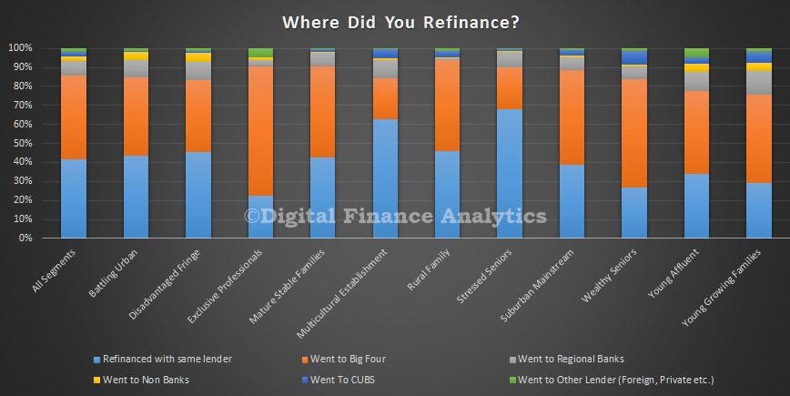 refinance-segment-lender-mapping