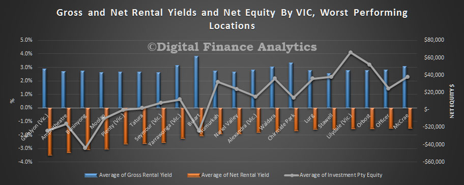 rental-yield-oct-2016-vic-b20