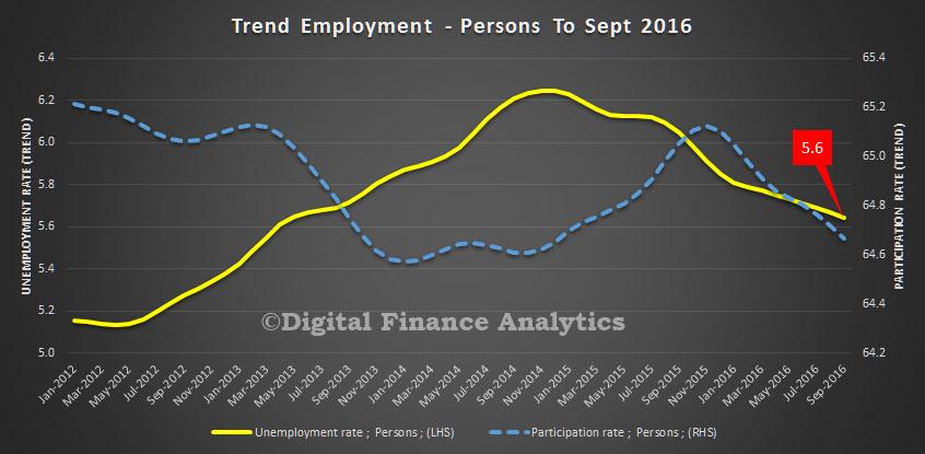 sept-2016-employment