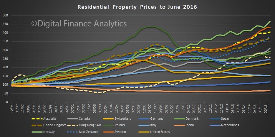 bis-home-prices-nov-16