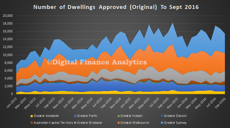 building-approvals-sept-2016-state