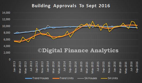building-approvals-sept-2016
