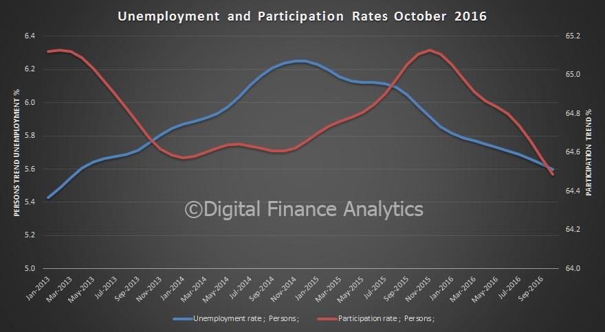 employment-oct-2016