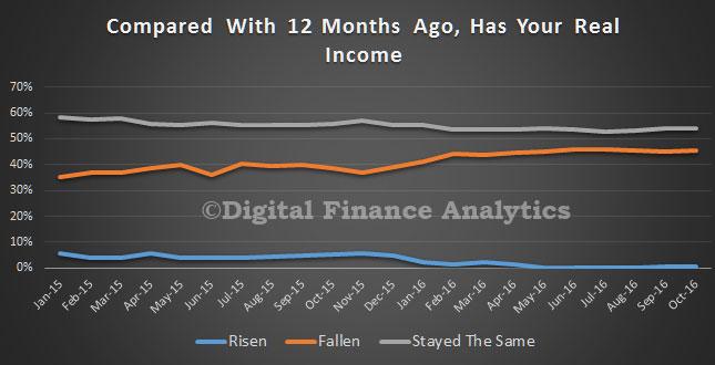 fci-oct-16-income