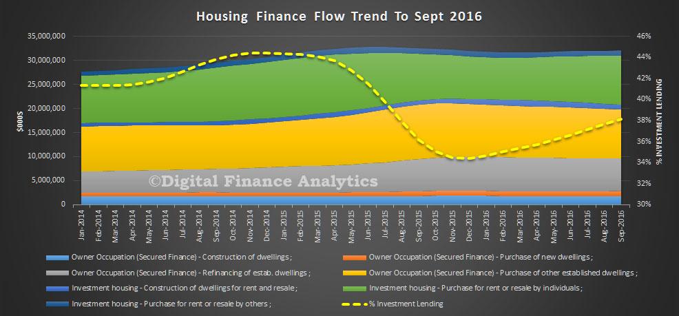 housing-sept-2016-all-flow