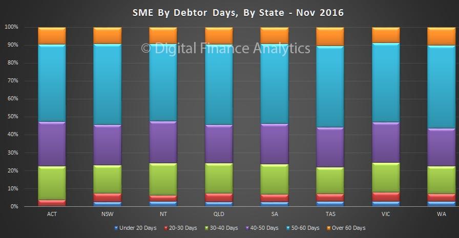 sme-nov-2016-dd-states