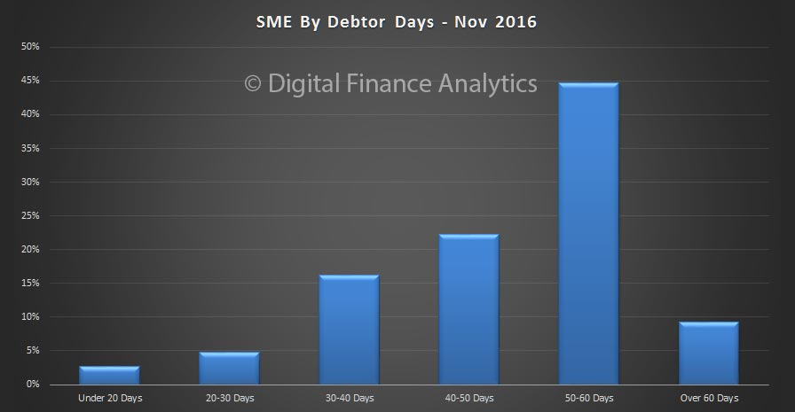 sme-nov-2016-debtor-days