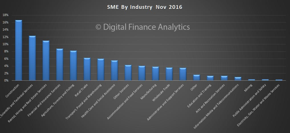 sme-nov-2016-industry