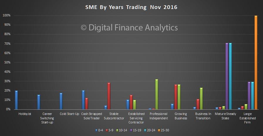 sme-nov-2016-trading-time