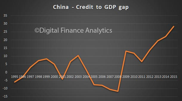 china-gdp-gap