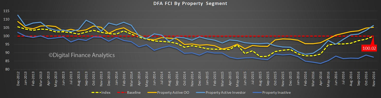 fci-nov-2016-property