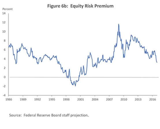 how to work out risk free rate