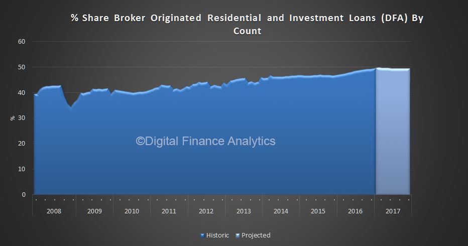 Mortgage Brokers Are Essential To The Home Loan Industry Digital – Mortgage Broker Responsibilities